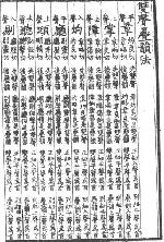 Dạng song điệp và song thanh điệp vận của thể thơ Thất ngôn luật Đường