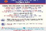 Ghi nhận 02 ca mới trở về từ TP Hồ Chí Minh