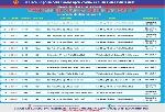 Ngày 23/8, Thêm 13 ca dương tính với SARS-CoV-2