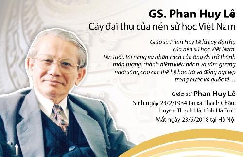 Giáo sư Phan Huy Lê – Còn mãi trái tim yêu Hà Nội