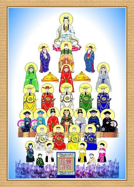 """Tín ngưỡng thờ Mẫu ở Huế trong 2 bản văn chầu """"Tam bảo"""" và """"Hội đồng"""""""