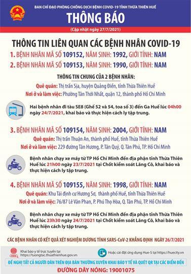 Thừa Thiên Huế, ghi nhận thêm 4 ca nhiễm  Covid-19 về từ TP. Hồ Chí Minh